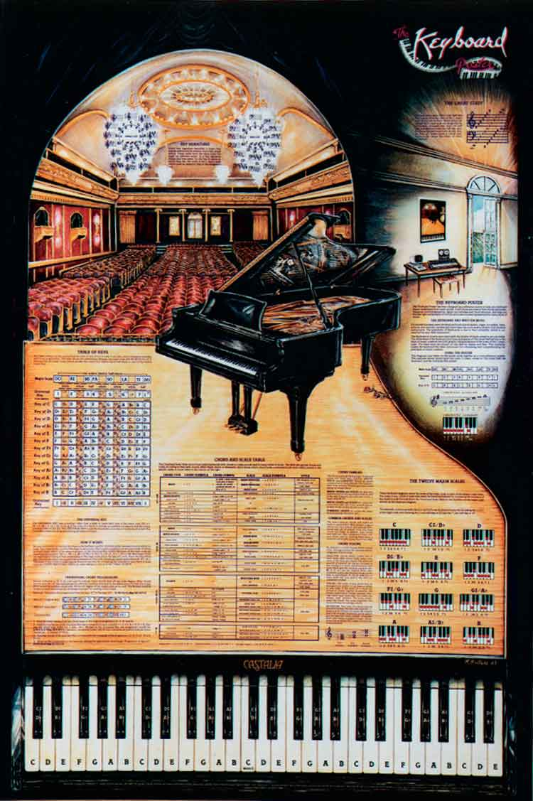 Music Posters CastaliaPub.com - Music Posters
